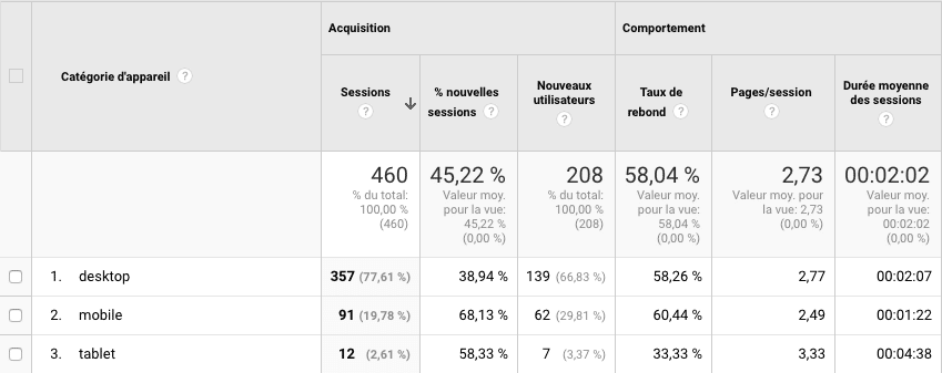analytics-google-site